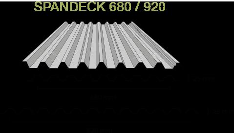 span-680-920